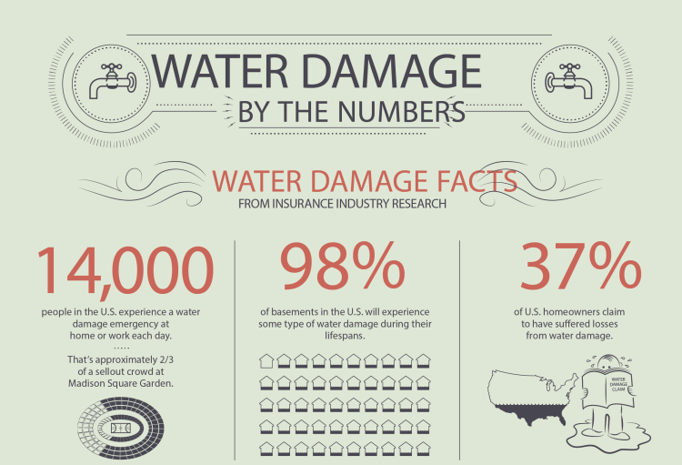 Home_Water_Damage_Header.png